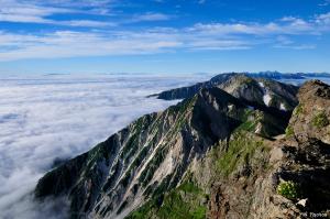 頂からの眺望